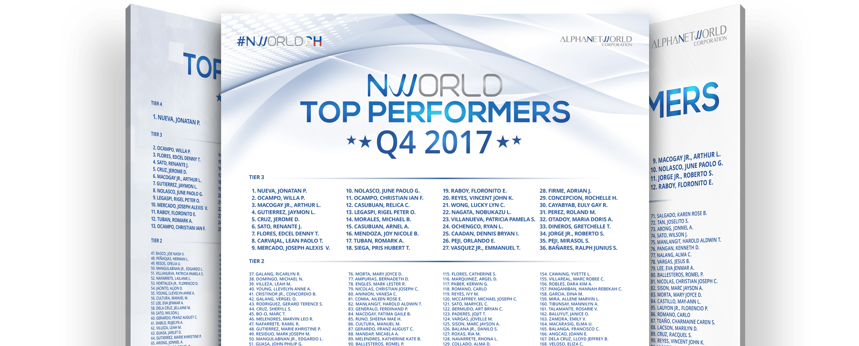 NWORLD: Fourth Quarter 2017 Top Performers